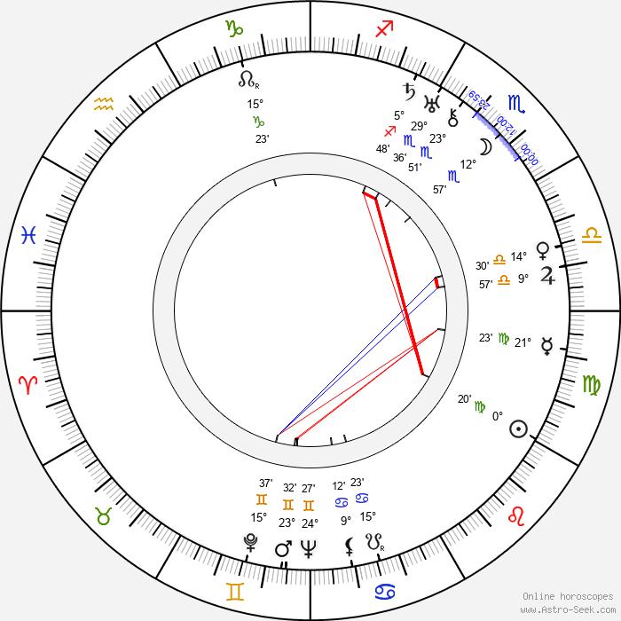 Sigrid Boo - Birth horoscope chart