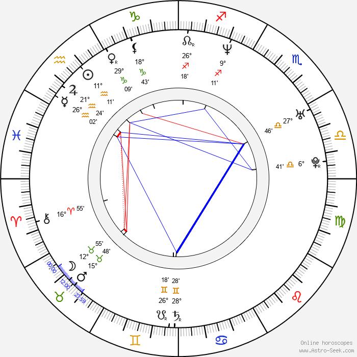 Silke Bodenbender - Birth horoscope chart