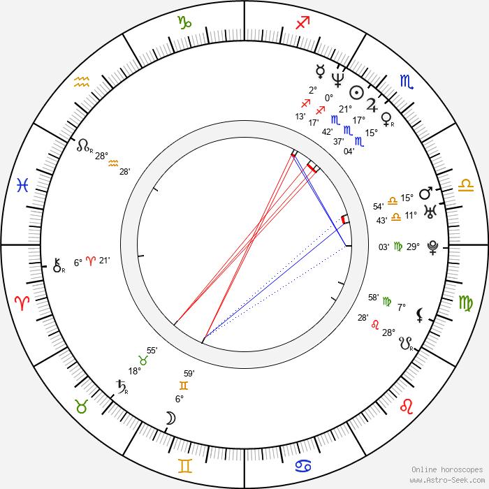 Silvia-Adriana Ţicău - Birth horoscope chart