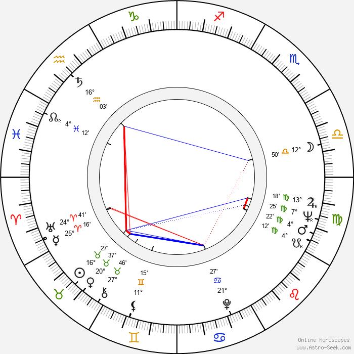 Silvia Popovici - Birth horoscope chart