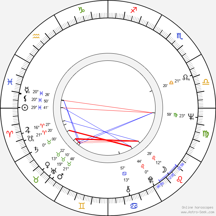 Silvia Solar - Birth horoscope chart