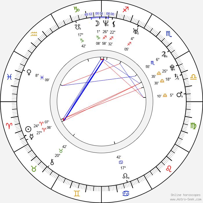 Silvio Muccino - Birth horoscope chart
