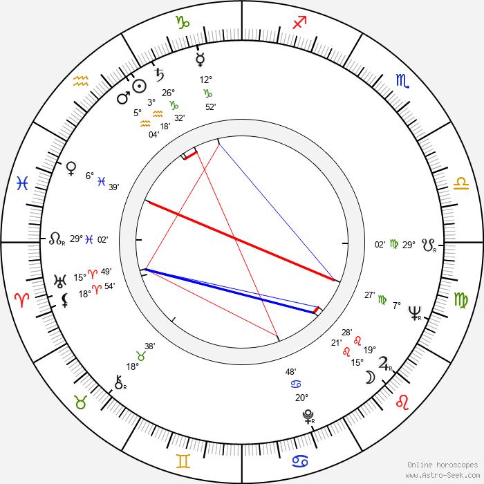 Silviu Stanculescu - Birth horoscope chart