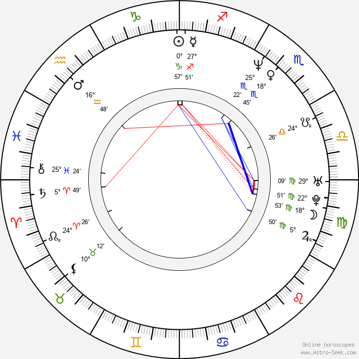 Simeon Halligan - Birth horoscope chart