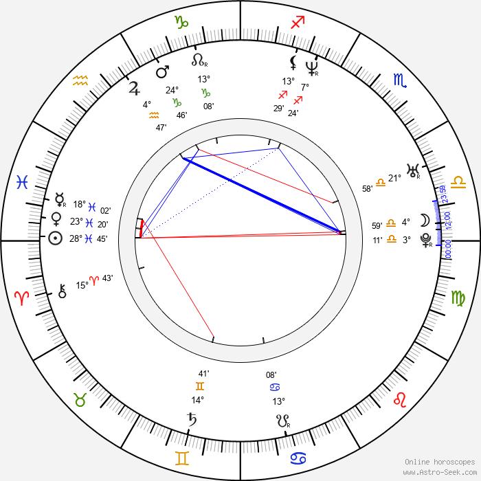 Simmone Mackinnon - Birth horoscope chart