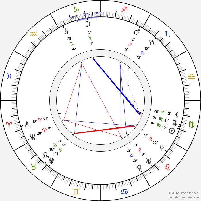 Simo Osa - Birth horoscope chart
