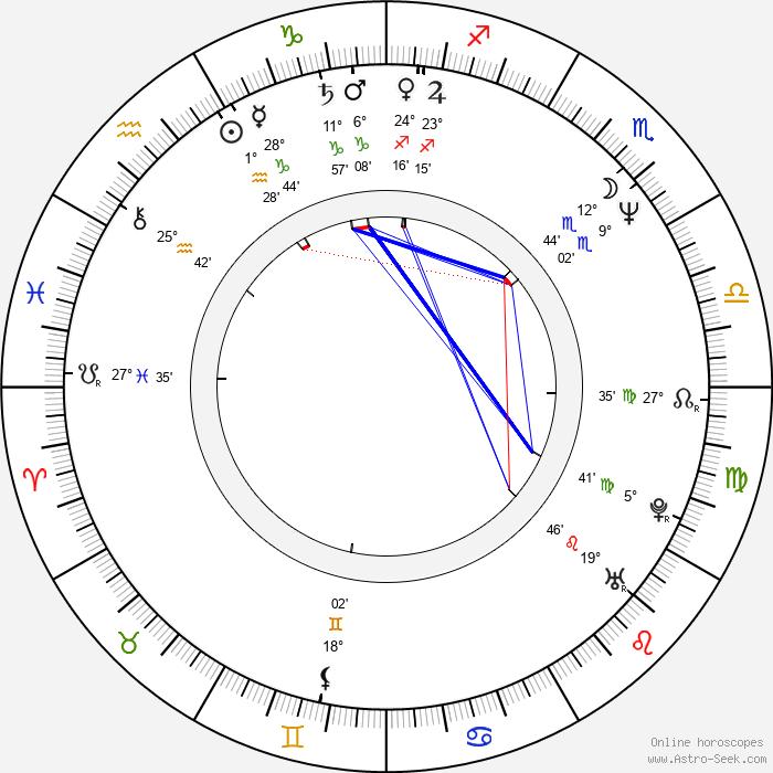 Simón Bross - Birth horoscope chart