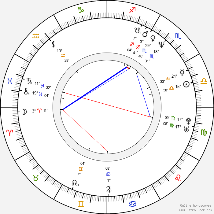 Simon de La Brosse - Birth horoscope chart