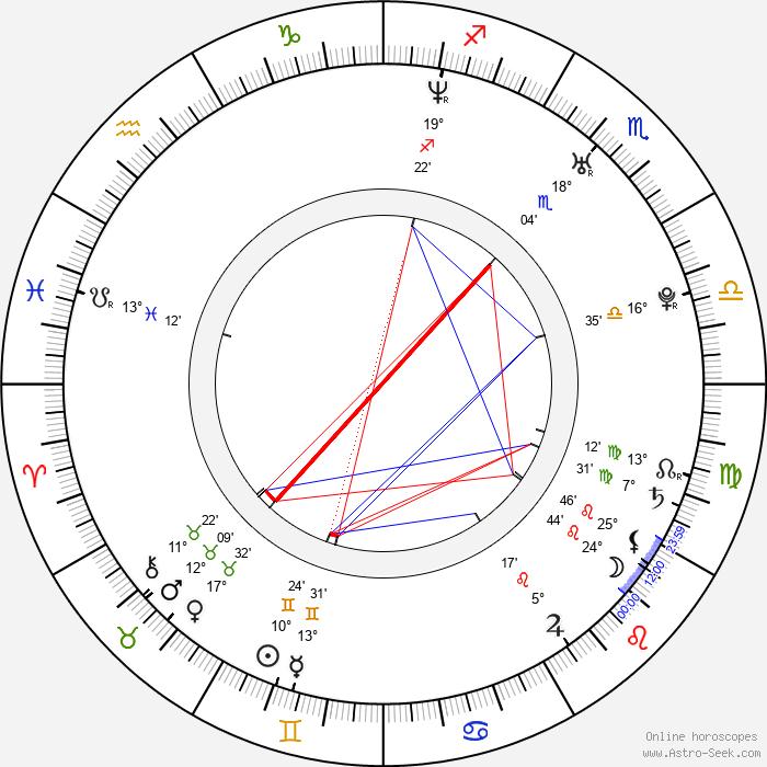 Simon J. Berger - Birth horoscope chart