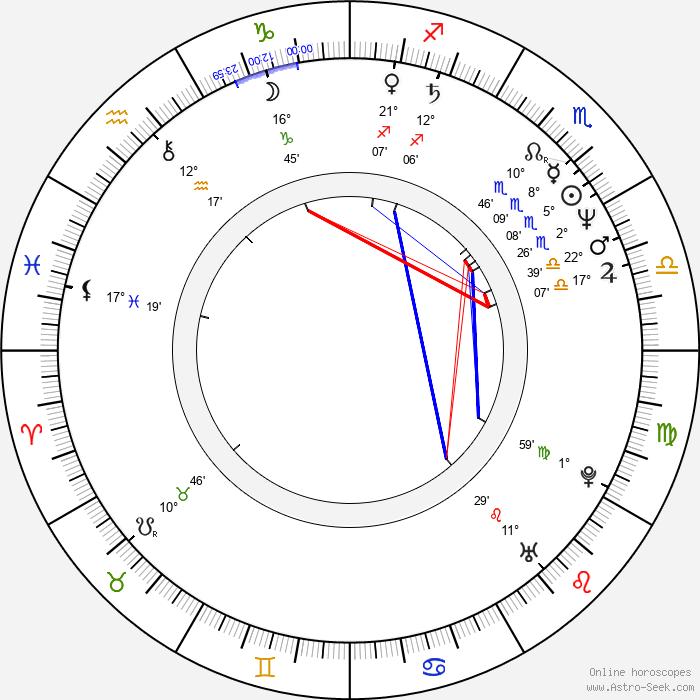 Simon Rhee - Birth horoscope chart