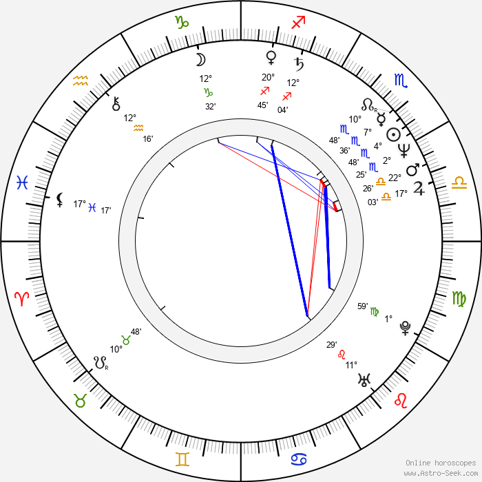 Simon Rhee - Birth horoscope chart