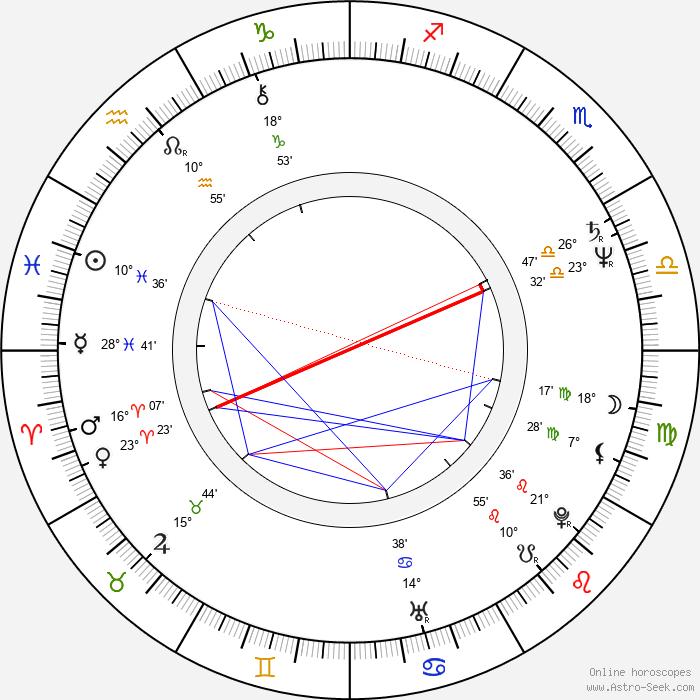 Sinan Çetin - Birth horoscope chart