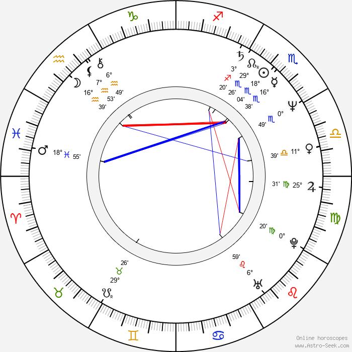 Sinbad - Birth horoscope chart