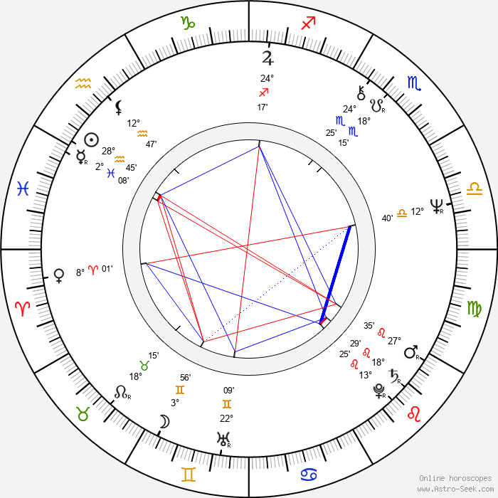 Sinéad Cusack - Birth horoscope chart