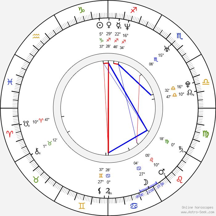 Sinead Keenan - Birth horoscope chart
