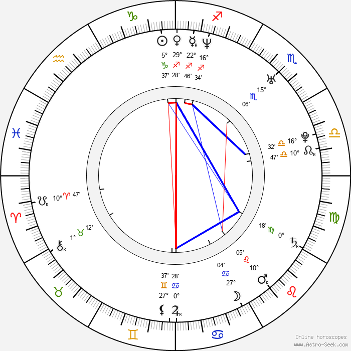 Sinead Keenan - Birth horoscope chart