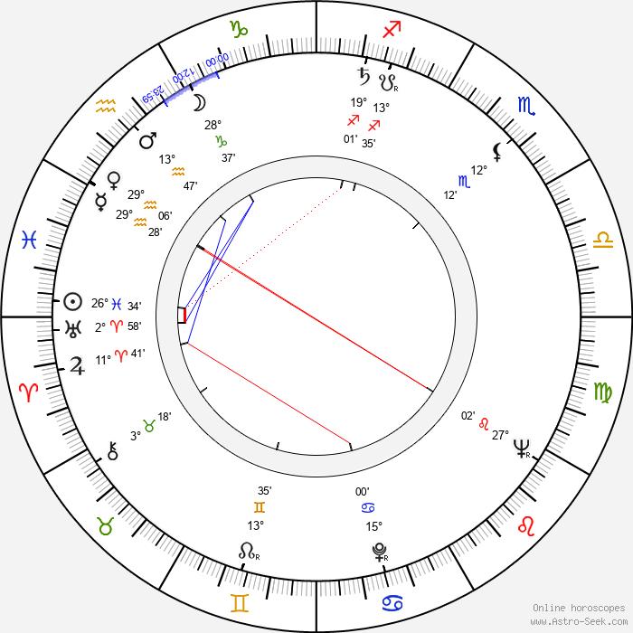 Sinikka Koskela - Birth horoscope chart