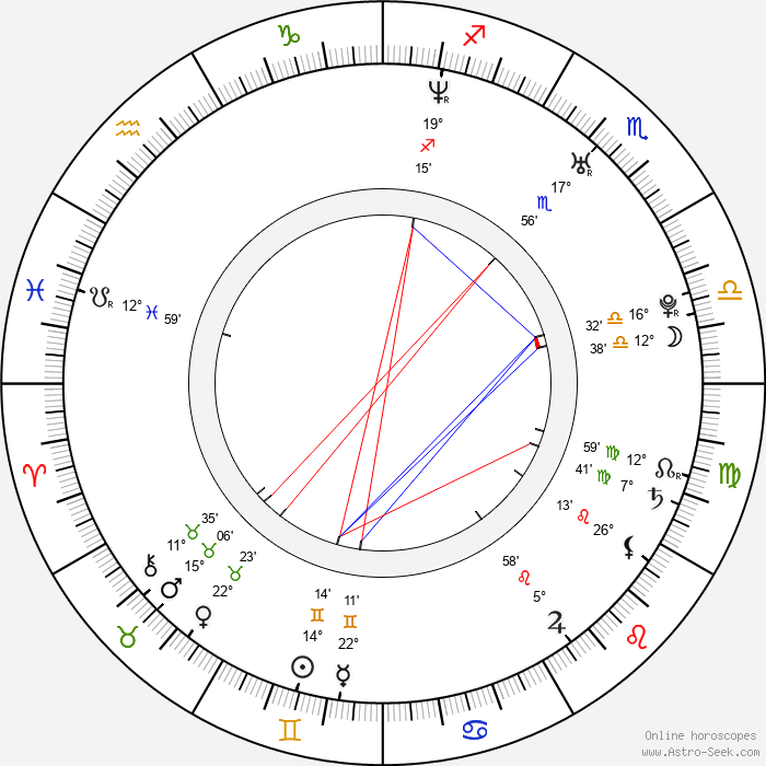 Sinitta Boonyasak - Birth horoscope chart