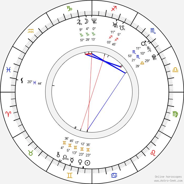 Siobhán Donaghy - Birth horoscope chart
