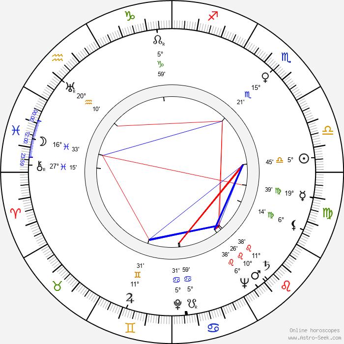 Sirkka Salonen - Birth horoscope chart