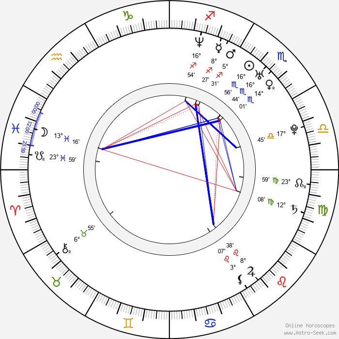 Sisqó - Birth horoscope chart