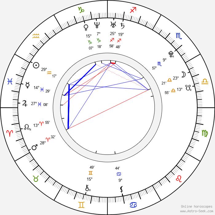 Skin Diamond - Birth horoscope chart