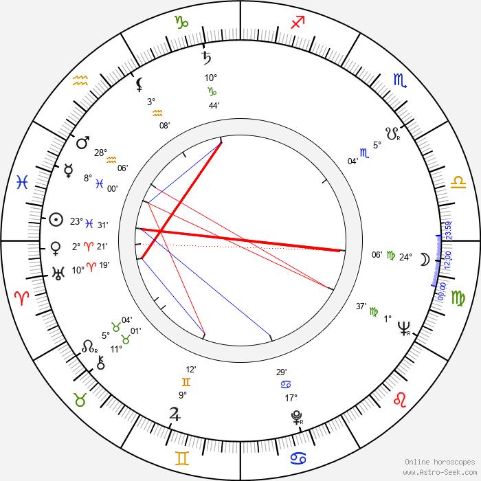 Skip Young - Birth horoscope chart