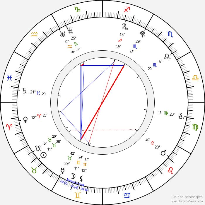 Skye Bennett - Birth horoscope chart