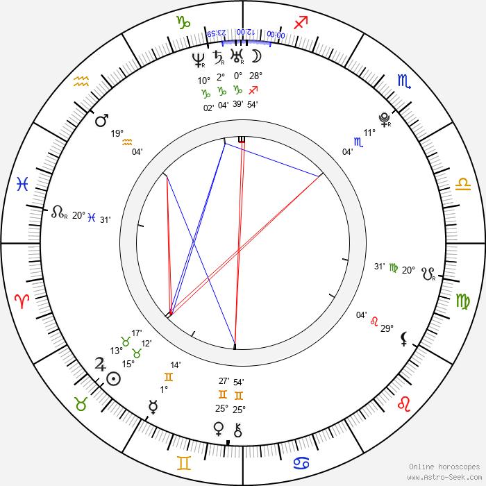 Skye Sweetnam - Birth horoscope chart