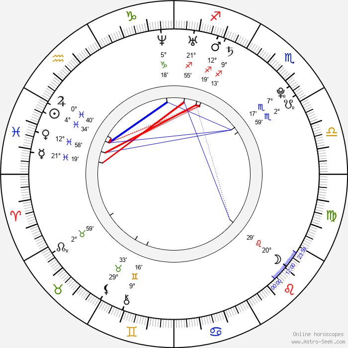 Skylar Grey - Birth horoscope chart
