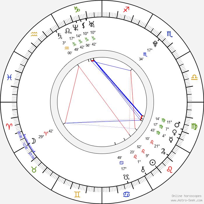 Skyler Day - Birth horoscope chart