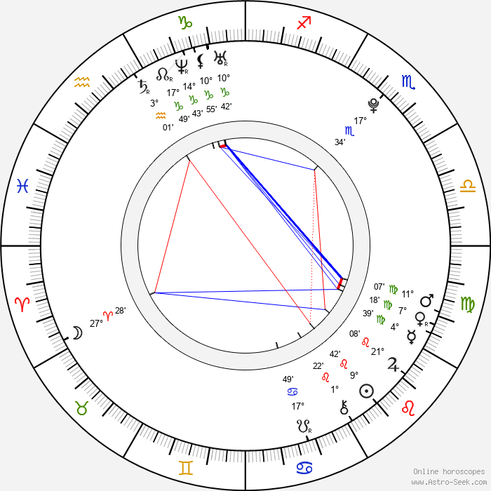 Skyler Day - Birth horoscope chart