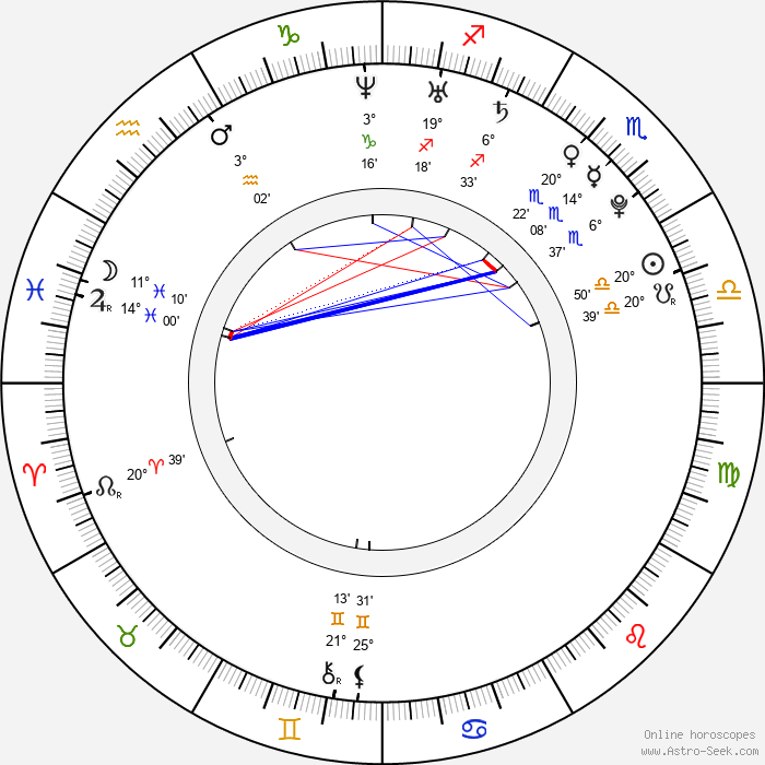 Skyler Shaye - Birth horoscope chart