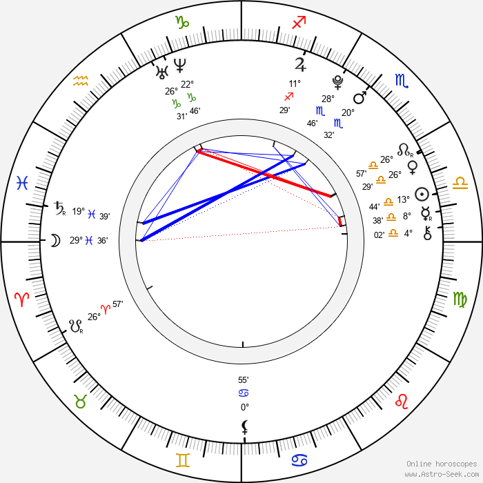 Slade Pearce - Birth horoscope chart