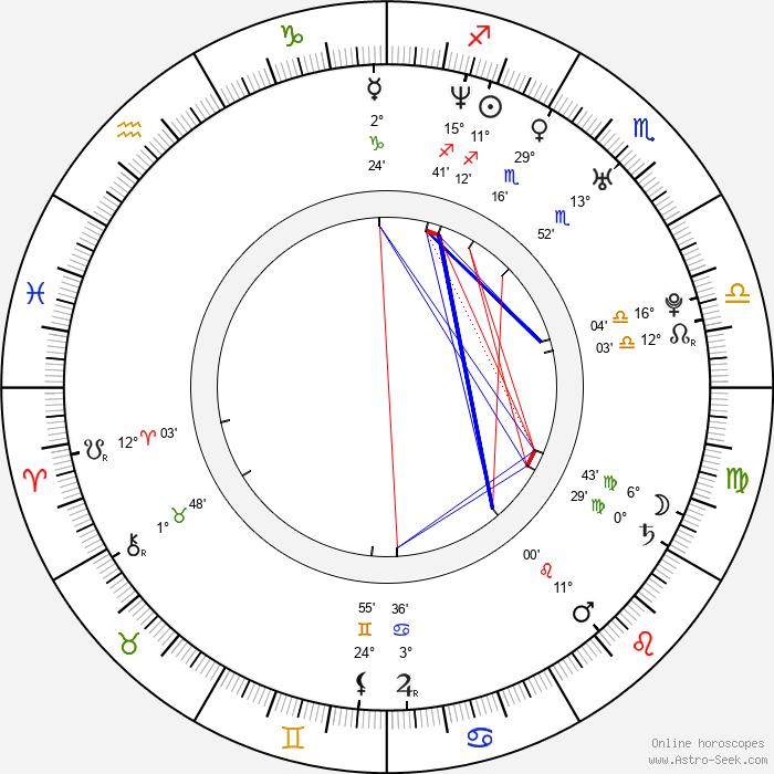 Slávek Bílský - Birth horoscope chart