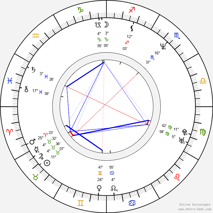 Slávek Boura - Birth horoscope chart