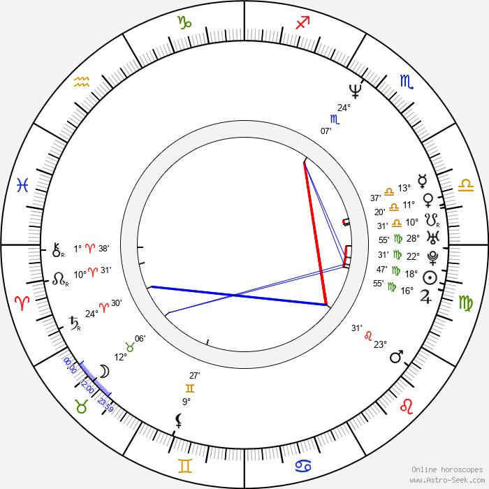 Slaven Bilič - Birth horoscope chart