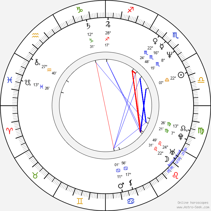 Slavko Štimac - Birth horoscope chart