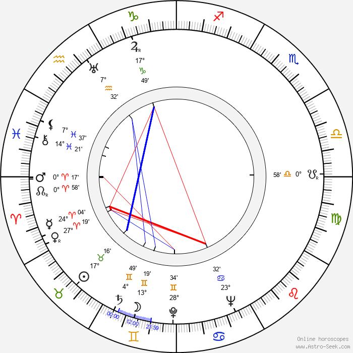 Slawomir Lindner - Birth horoscope chart