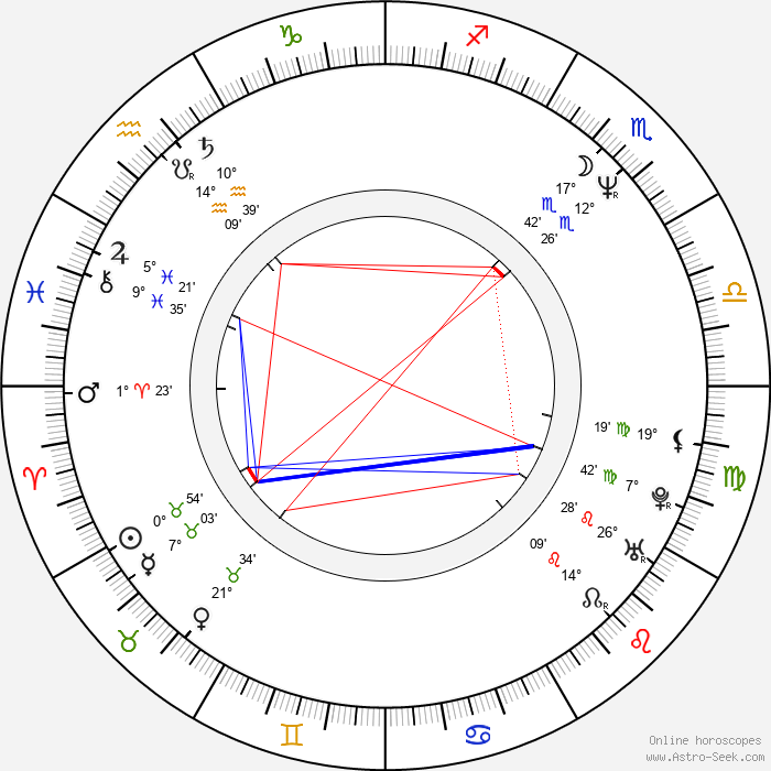 Slawomir Maciejewski - Birth horoscope chart