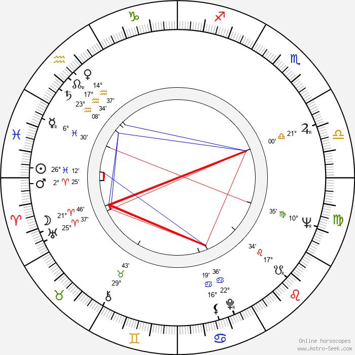 Sloane Shelton - Birth horoscope chart