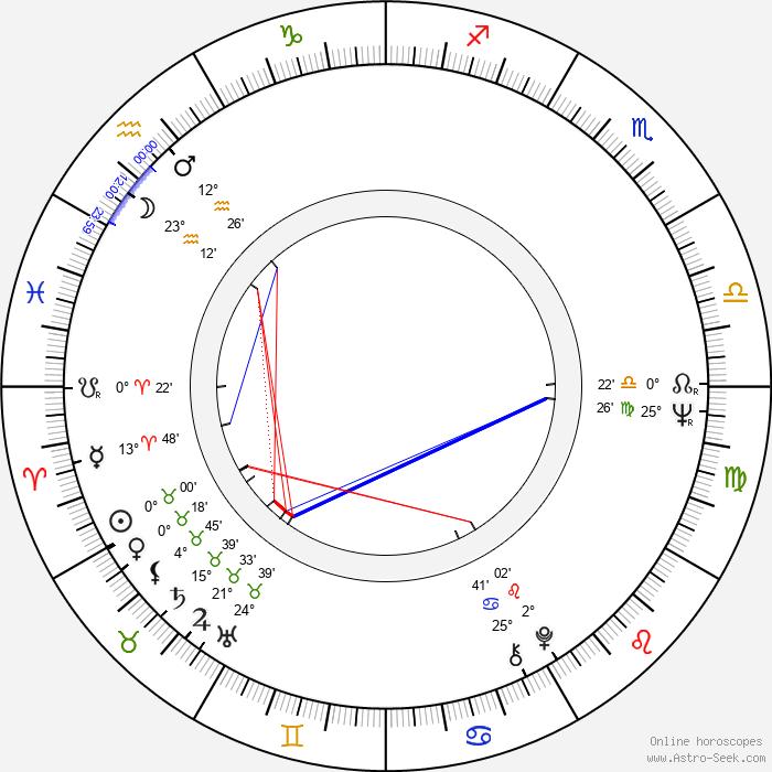 Slobodan Dimitrijevič - Birth horoscope chart