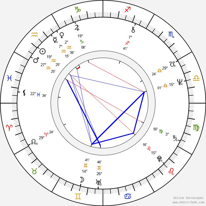 Sly Smith - Birth horoscope chart