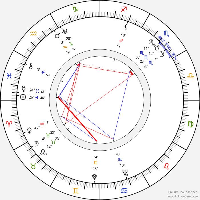 Smiley Burnette - Birth horoscope chart