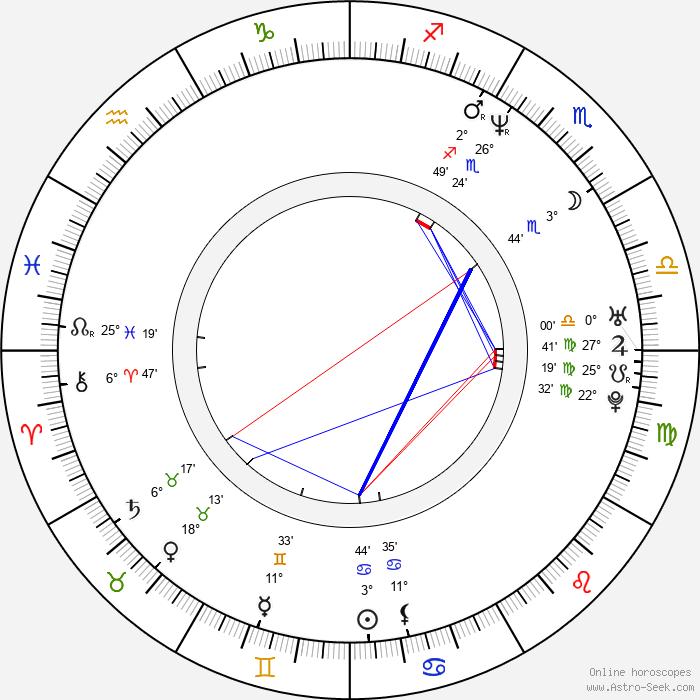 Snowy Shaw - Birth horoscope chart