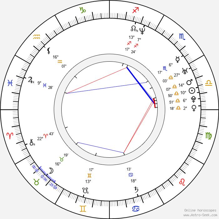 Sofia Barbosa - Birth horoscope chart