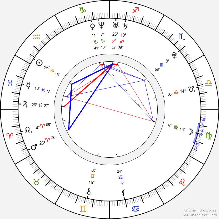 Sofie Hamilton - Birth horoscope chart