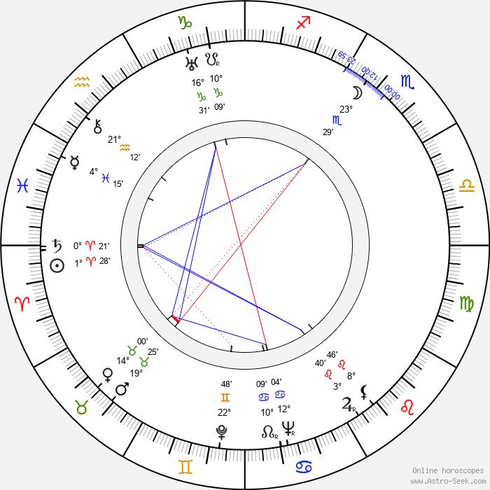 Sol Gorss - Birth horoscope chart