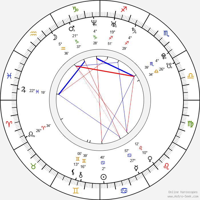Solange Knowles - Birth horoscope chart