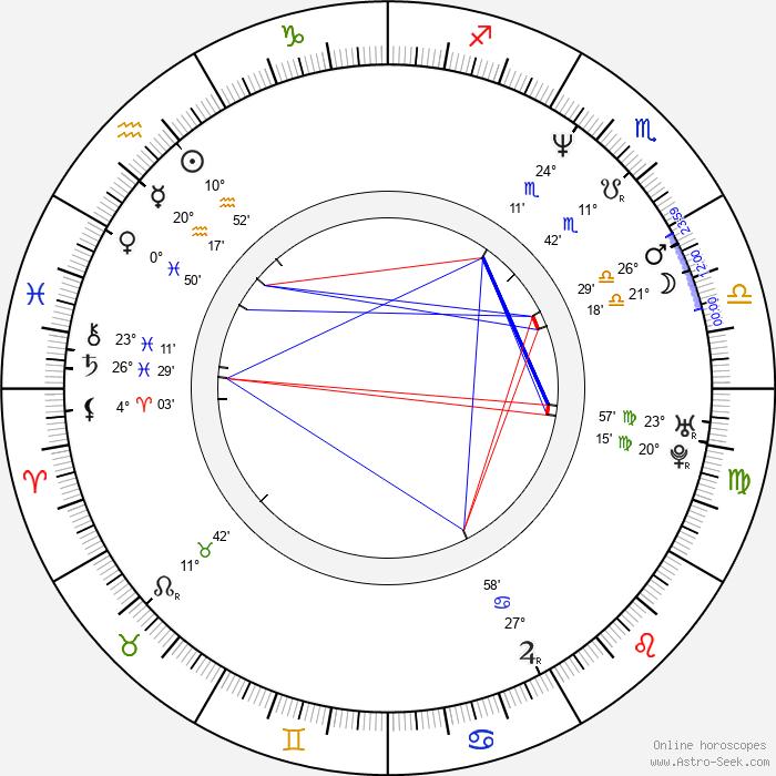 Soňa Novotná - Birth horoscope chart